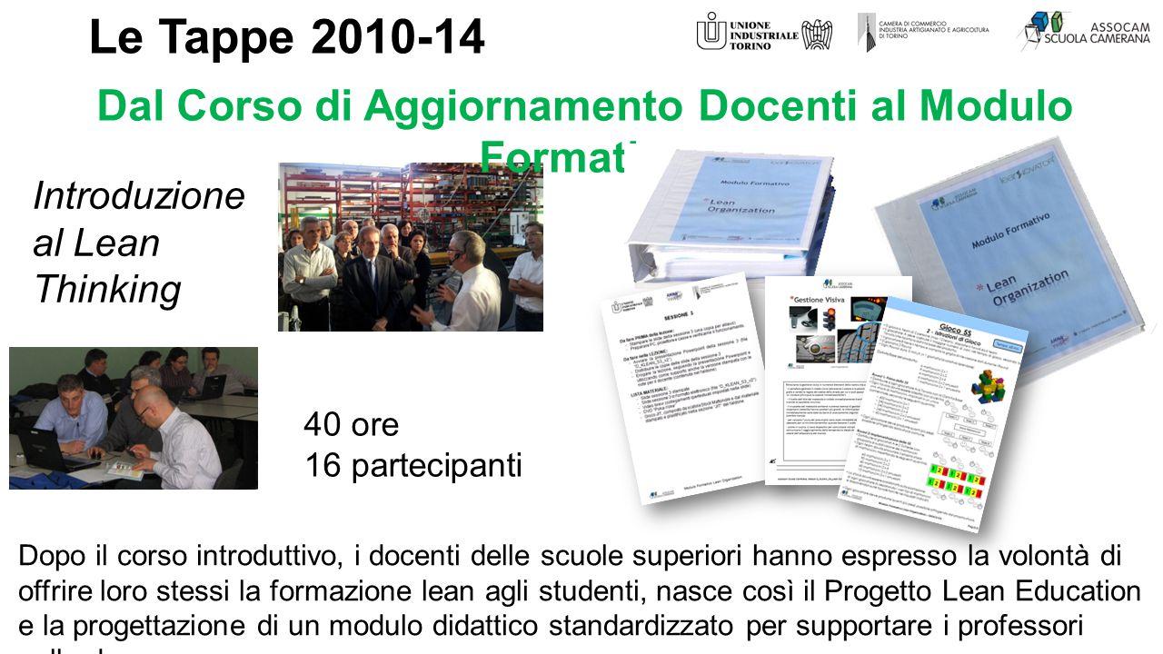 Lean Education Network Torino – Le scuole della rete