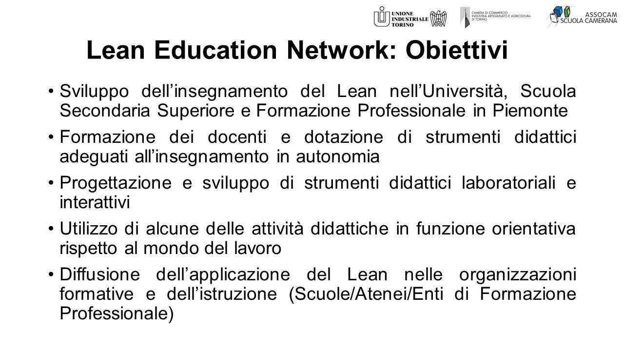 Lean Education Network: Obiettivi Sviluppo dell'insegnamento del Lean nell'Università, Scuola Secondaria Superiore e Formazione Professionale in Piemonte Formazione dei docenti e dotazione di strumenti didattici adeguati all'insegnamento in autonomia Progettazione e sviluppo di strumenti didattici laboratoriali e interattivi Utilizzo di alcune delle attività didattiche in funzione orientativa rispetto al mondo del lavoro Diffusione dell'applicazione del Lean nelle organizzazioni formative e dell'istruzione (Scuole/Atenei/Enti di Formazione Professionale)