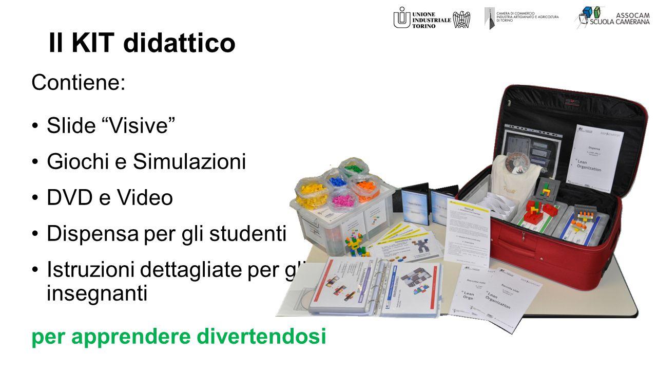 Contiene: Slide Visive Giochi e Simulazioni DVD e Video Dispensa per gli studenti Istruzioni dettagliate per gli insegnanti per apprendere divertendosi Il KIT didattico