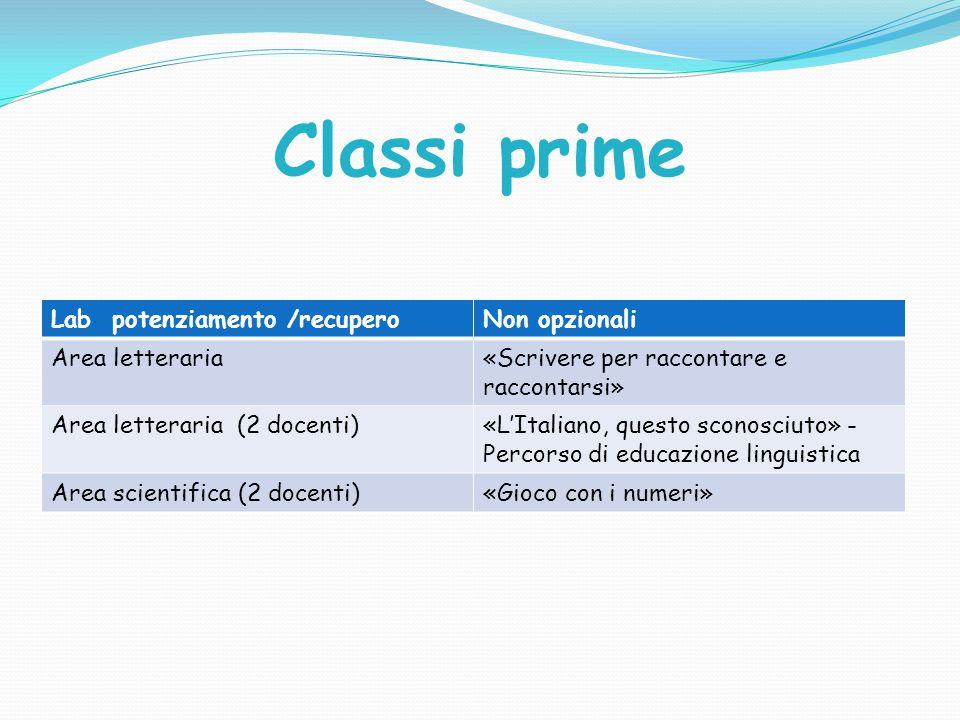 Classi prime Lab potenziamento /recuperoNon opzionali Area letteraria«Scrivere per raccontare e raccontarsi» Area letteraria (2 docenti)«L'Italiano, q