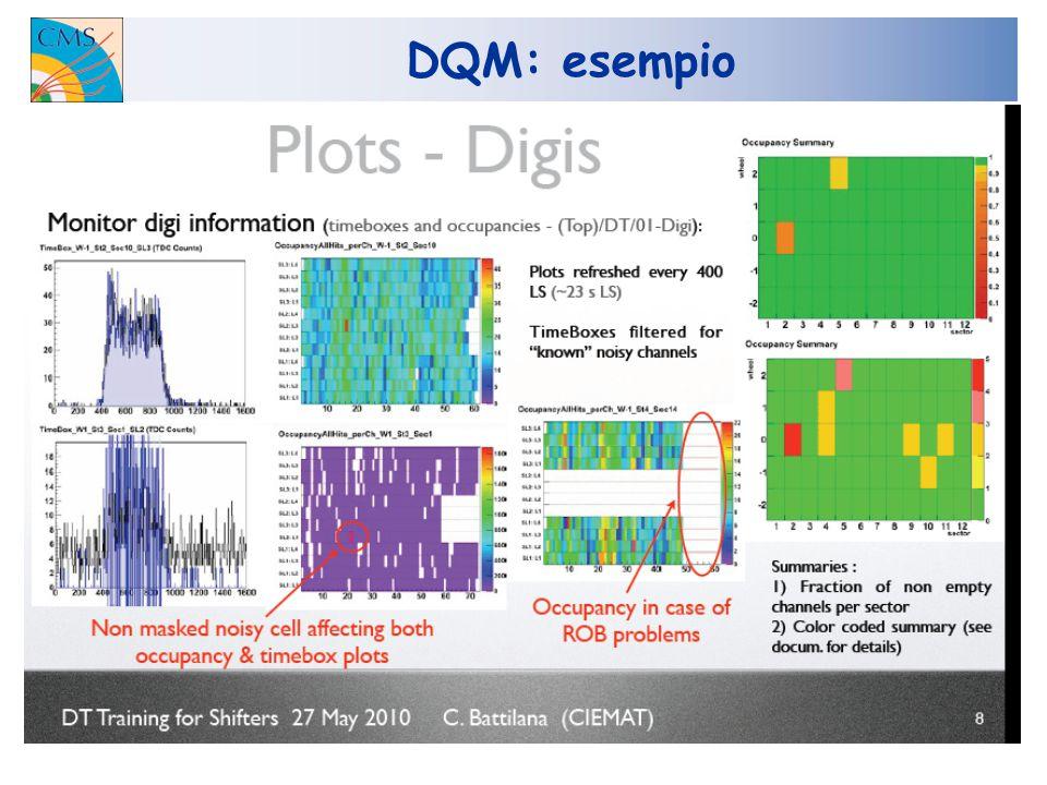 DQM: esempio