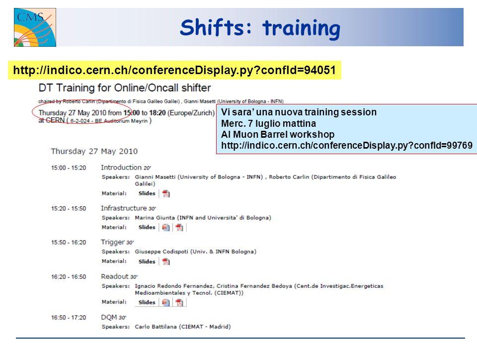 Shifts: training http://indico.cern.ch/conferenceDisplay.py confId=94051 Vi sara' una nuova training session Merc.