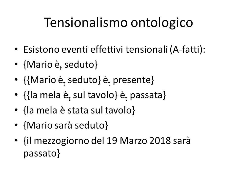 Tensionalismo ontologico Esistono eventi effettivi tensionali (A-fatti): {Mario è t seduto} {{Mario è t seduto} è t presente} {{la mela è t sul tavolo} è t passata} {la mela è stata sul tavolo} {Mario sarà seduto} {il mezzogiorno del 19 Marzo 2018 sarà passato}
