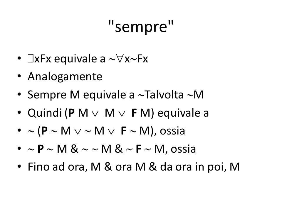 sempre  xFx equivale a  x  Fx Analogamente Sempre M equivale a  Talvolta  M Quindi (P M  M  F M) equivale a  (P  M   M  F  M), ossia  P  M &   M &  F  M, ossia Fino ad ora, M & ora M & da ora in poi, M