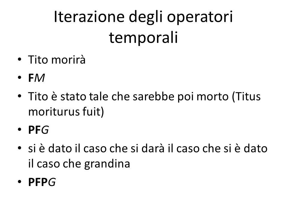 Iterazione degli operatori temporali Tito morirà FM Tito è stato tale che sarebbe poi morto (Titus moriturus fuit) PFG si è dato il caso che si darà il caso che si è dato il caso che grandina PFPG