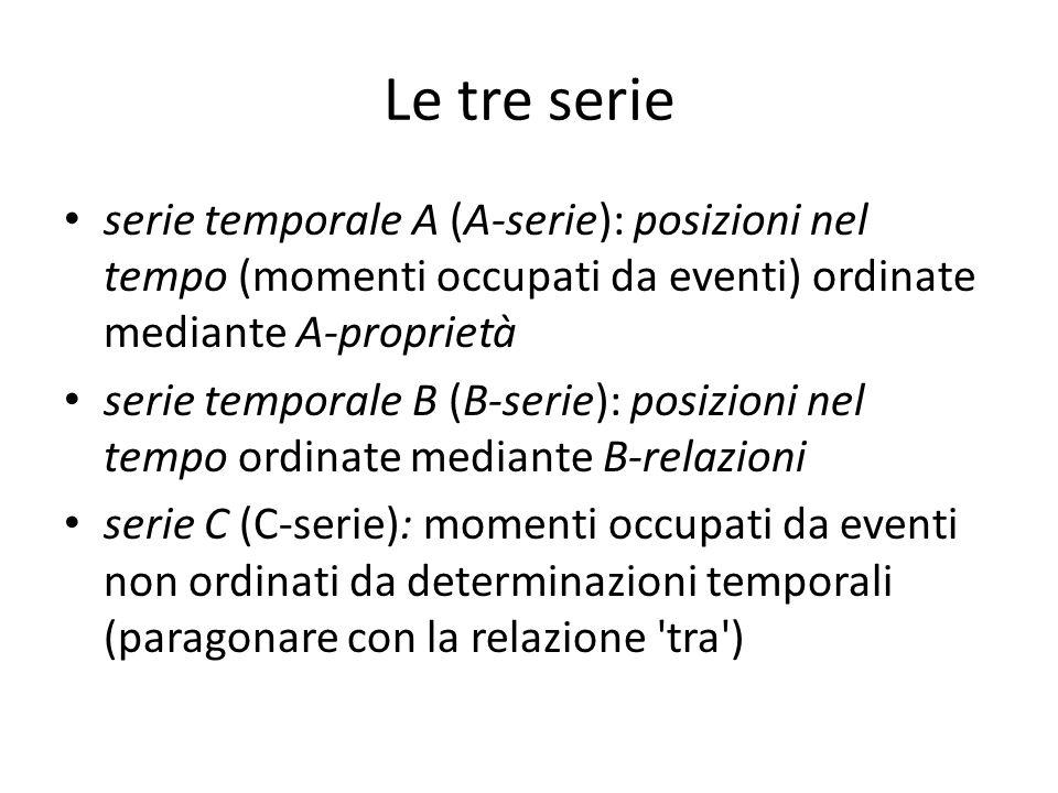 Le tre serie serie temporale A (A-serie): posizioni nel tempo (momenti occupati da eventi) ordinate mediante A-proprietà serie temporale B (B-serie): posizioni nel tempo ordinate mediante B-relazioni serie C (C-serie): momenti occupati da eventi non ordinati da determinazioni temporali (paragonare con la relazione tra )