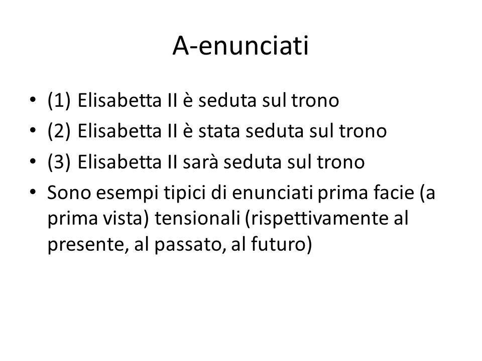 B-enunciati (4)la battaglia di Maratona precede la battaglia di Waterloo (5)Garibaldi e Vittorio Emanuele II si incontrano a Teano il 26 Ottobre 1860 alle ore 8,30 (6)2 è un numero primo Sono esempi tipici di enunciati prima facie atensionali