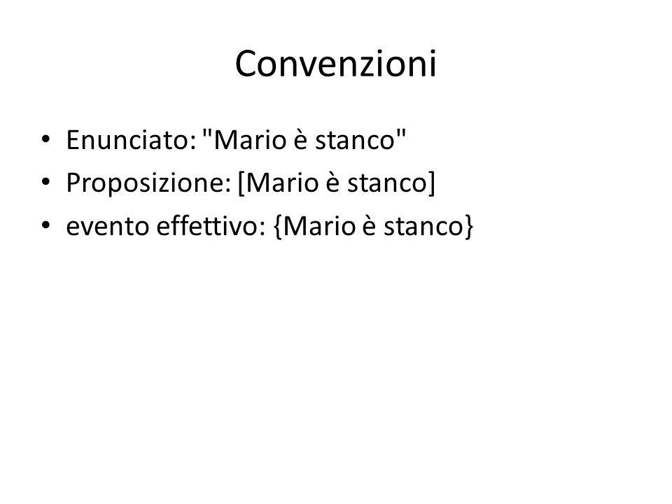 Convenzioni Enunciato: Mario è stanco Proposizione: [Mario è stanco] evento effettivo: {Mario è stanco}