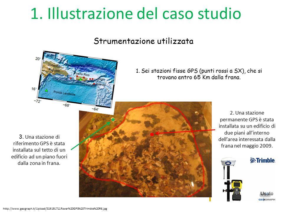1. Illustrazione del caso studio Strumentazione utilizzata 1. Sei stazioni fisse GPS (punti rossi a SX), che si trovano entro 65 Km dalla frana. 3. Un