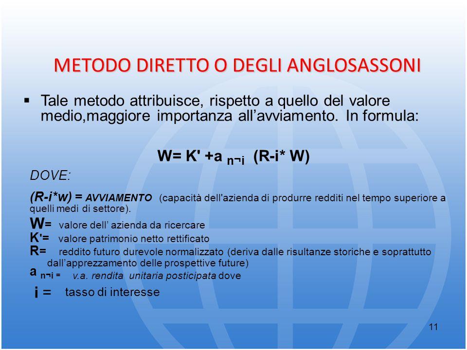 11 METODO DIRETTO O DEGLI ANGLOSASSONI  Tale metodo attribuisce, rispetto a quello del valore medio,maggiore importanza all'avviamento. In formula: W