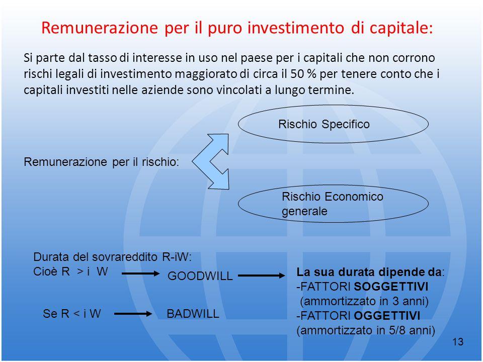 Remunerazione per il puro investimento di capitale: Si parte dal tasso di interesse in uso nel paese per i capitali che non corrono rischi legali di i