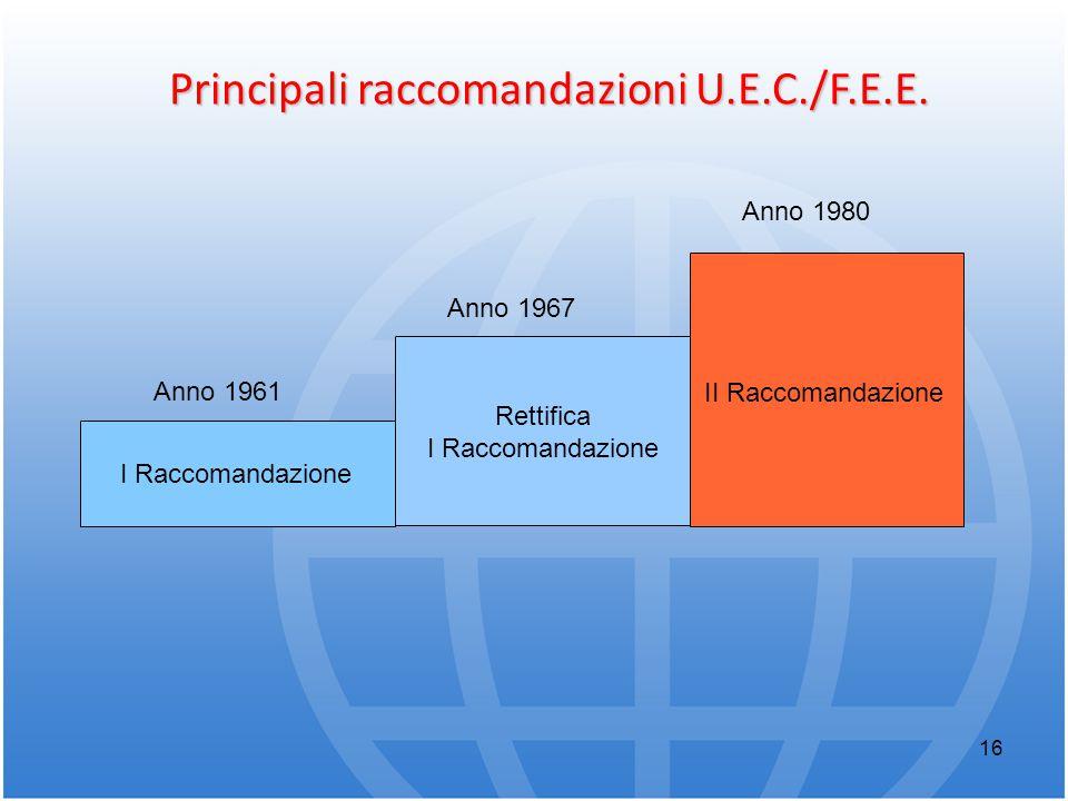 16 Principali raccomandazioni U.E.C./F.E.E. Rettifica I Raccomandazione Anno 1961 Anno 1967 Anno 1980 II Raccomandazione