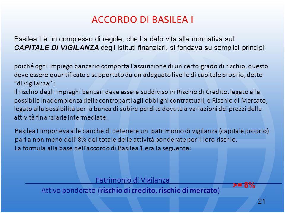ACCORDO DI BASILEA I Basilea I è un complesso di regole, che ha dato vita alla normativa sul CAPITALE DI VIGILANZA degli istituti finanziari, si fonda