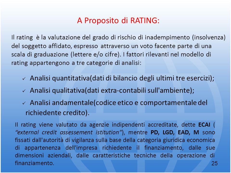 A Proposito di RATING: Il rating è la valutazione del grado di rischio di inadempimento (insolvenza) del soggetto affidato, espresso attraverso un vot