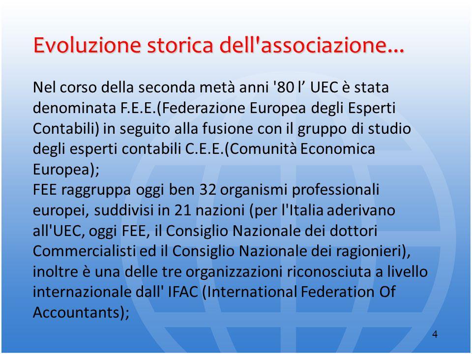 Evoluzione storica dell'associazione... Nel corso della seconda metà anni '80 l' UEC è stata denominata F.E.E.(Federazione Europea degli Esperti Conta