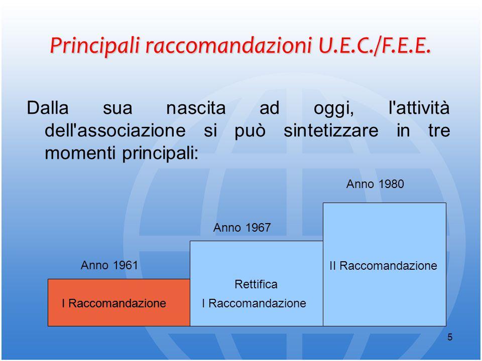 5 Principali raccomandazioni U.E.C./F.E.E. Dalla sua nascita ad oggi, l'attività dell'associazione si può sintetizzare in tre momenti principali: Anno