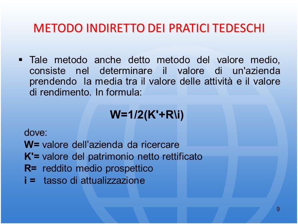 10 La formula precedente può essere scritta anche: W= K +1/2 (R/i-K ) (R/i-K ) : È il GOODWILL o il BADWILL considerato per metà del suo valore (si tratta di una media) Nelle parole di Viel (presidente dell UEC) la scelta del valore medio è così giustificata: Siccome è impossibile determinare con precisione il punto situato tra il valore di rendimento e il valore di riproduzione (valore corrente delle attività) in cui si fissa il determinando valore di un azienda, si parte dall ipotesi più semplice cioè che questo si trovi a distanza media fra i due valori citati.