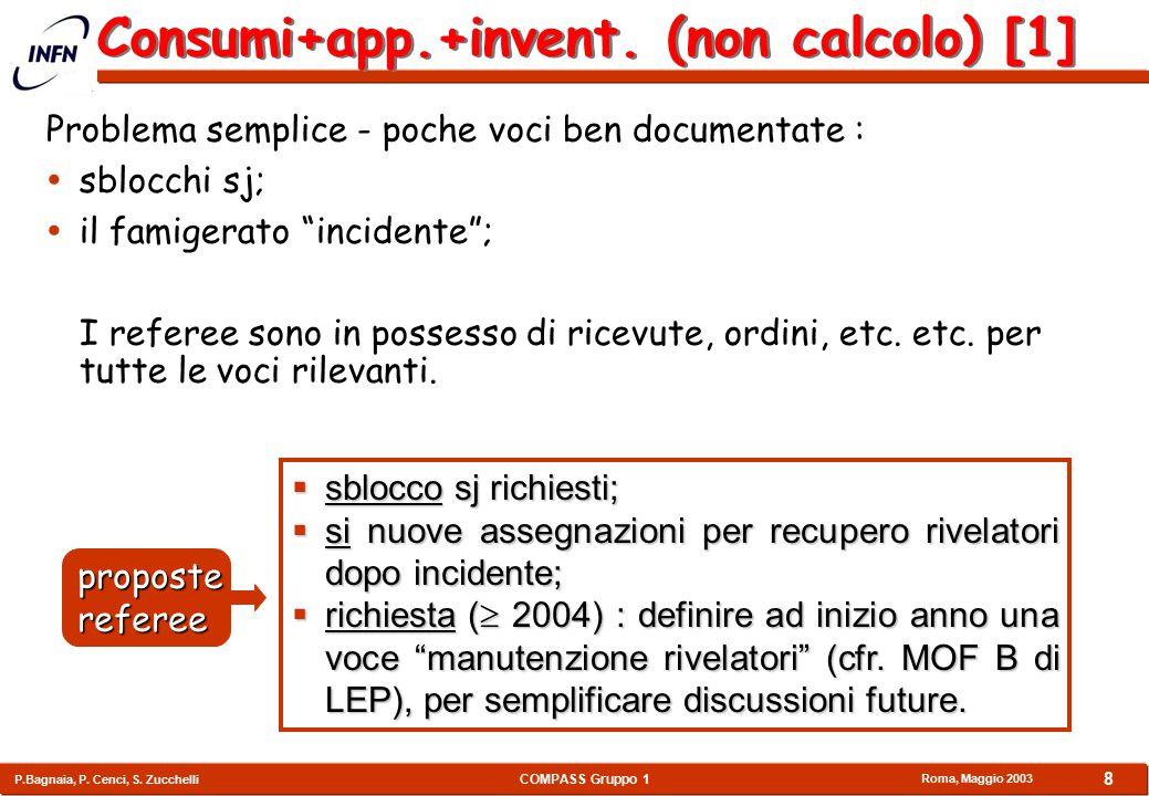 COMPASS Gruppo 1 P.Bagnaia, P. Cenci, S. Zucchelli Roma, Maggio 2003 8 Consumi+app.+invent.