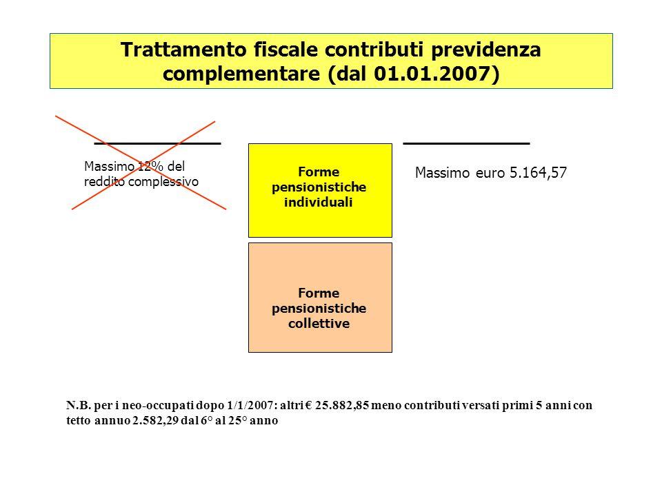 Trattamento fiscale contributi previdenza complementare (dal 01.01.2007) Massimo euro 5.164,57 Massimo 12% del reddito complessivo Forme pensionistich