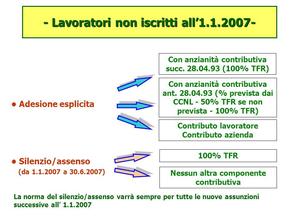 - Lavoratori non iscritti all'1.1.2007- Adesione esplicita Silenzio/assenso (da 1.1.2007 a 30.6.2007) Con anzianità contributiva succ. 28.04.93 (100%