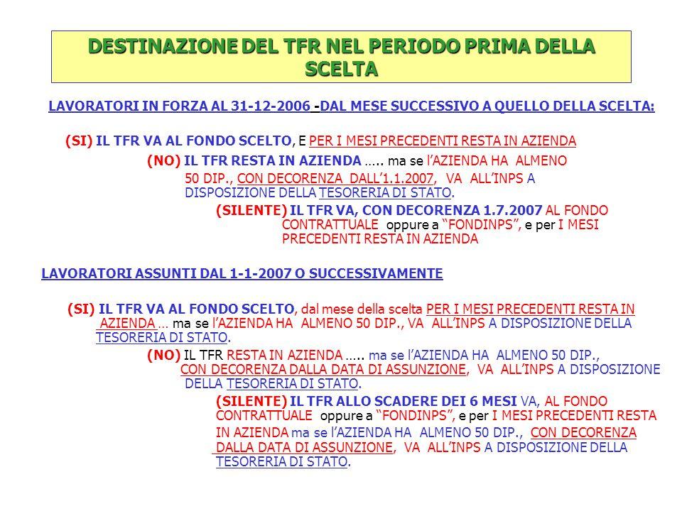 DESTINAZIONE DEL TFR NEL PERIODO PRIMA DELLA SCELTA LAVORATORI IN FORZA AL 31-12-2006 -DAL MESE SUCCESSIVO A QUELLO DELLA SCELTA: (SI) IL TFR VA AL FO