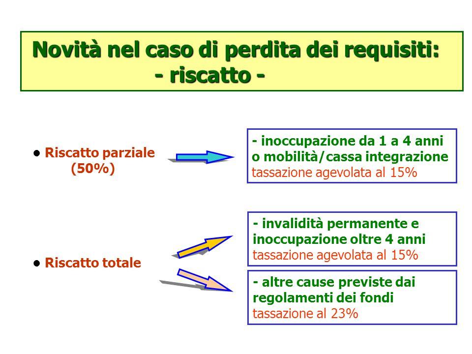 Novità nel caso di perdita dei requisiti: Novità nel caso di perdita dei requisiti: - riscatto - - riscatto - Riscatto parziale (50%) Riscatto totale