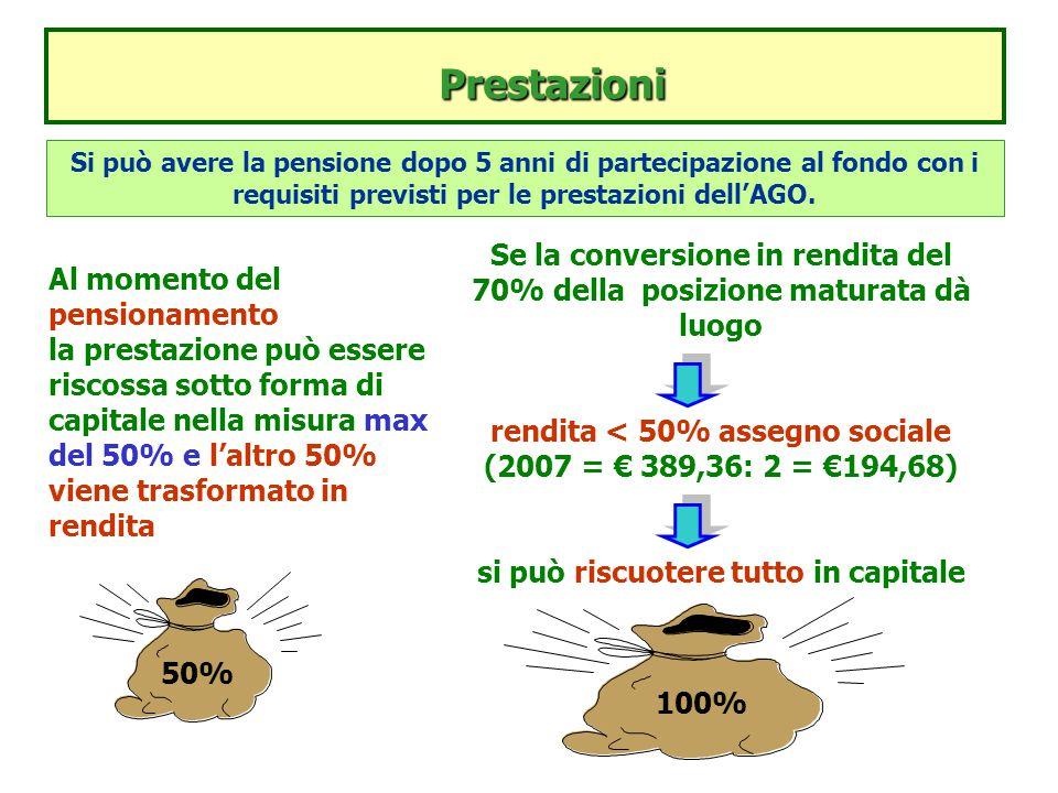 Prestazioni Se la conversione in rendita del 70% della posizione maturata dà luogo rendita < 50% assegno sociale (2007 = € 389,36: 2 = €194,68) si può