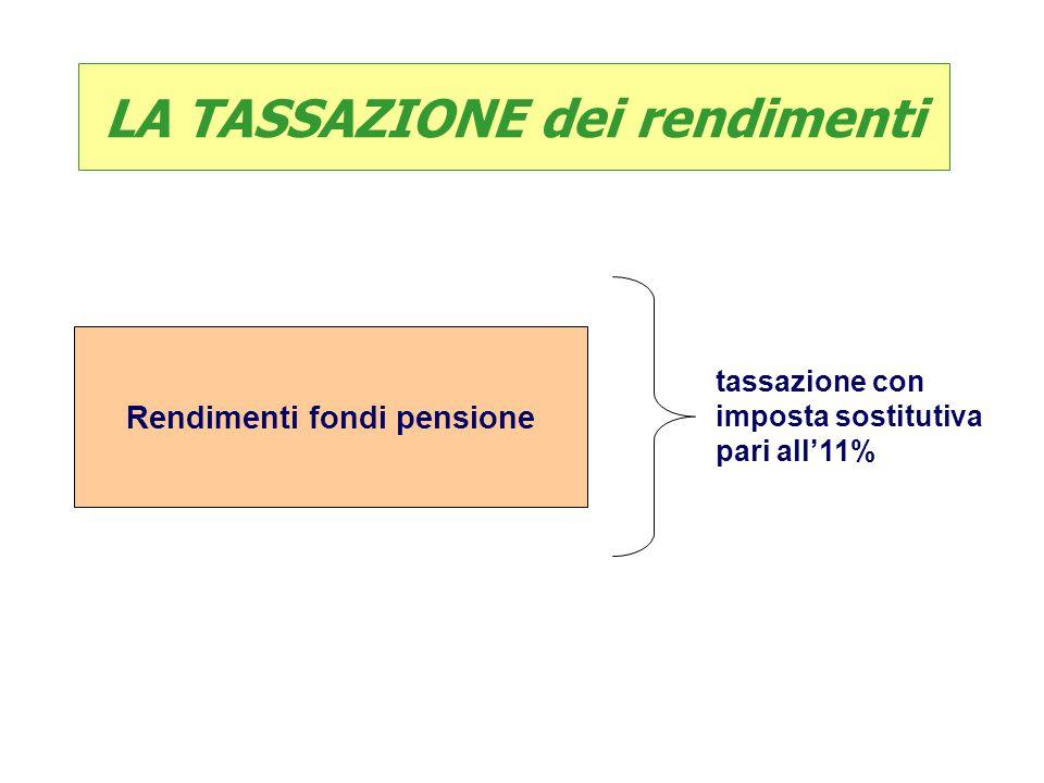 Rendimenti fondi pensione tassazione con imposta sostitutiva pari all'11% LA TASSAZIONE dei rendimenti