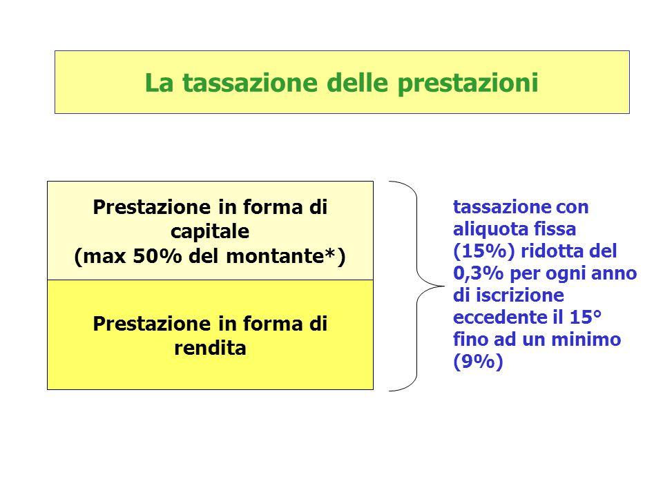 La tassazione delle prestazioni Prestazione in forma di capitale (max 50% del montante*) Prestazione in forma di rendita tassazione con aliquota fissa