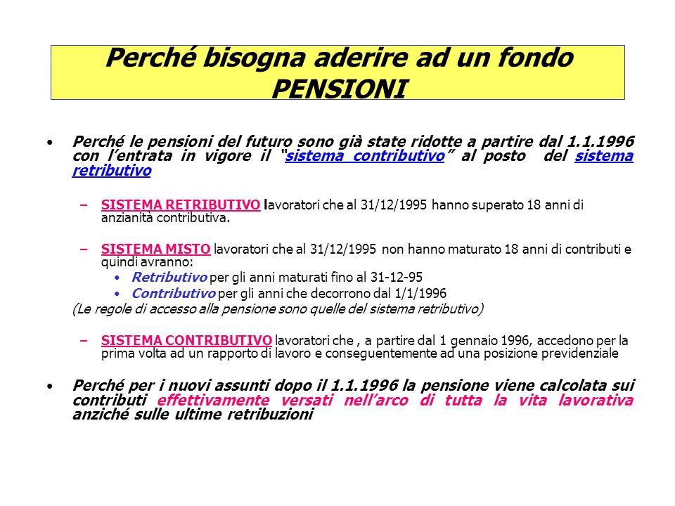 """Perché bisogna aderire ad un fondo PENSIONI Perché le pensioni del futuro sono già state ridotte a partire dal 1.1.1996 con l'entrata in vigore il """"si"""