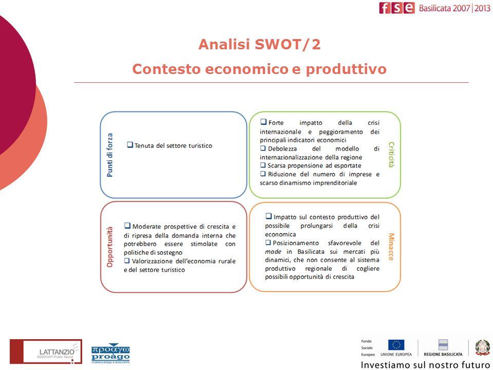 Analisi SWOT/2 Contesto economico e produttivo