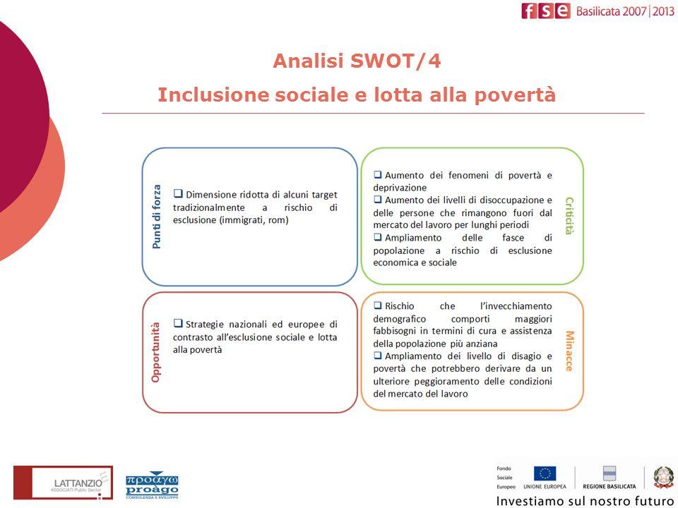 Analisi SWOT/4 Inclusione sociale e lotta alla povertà