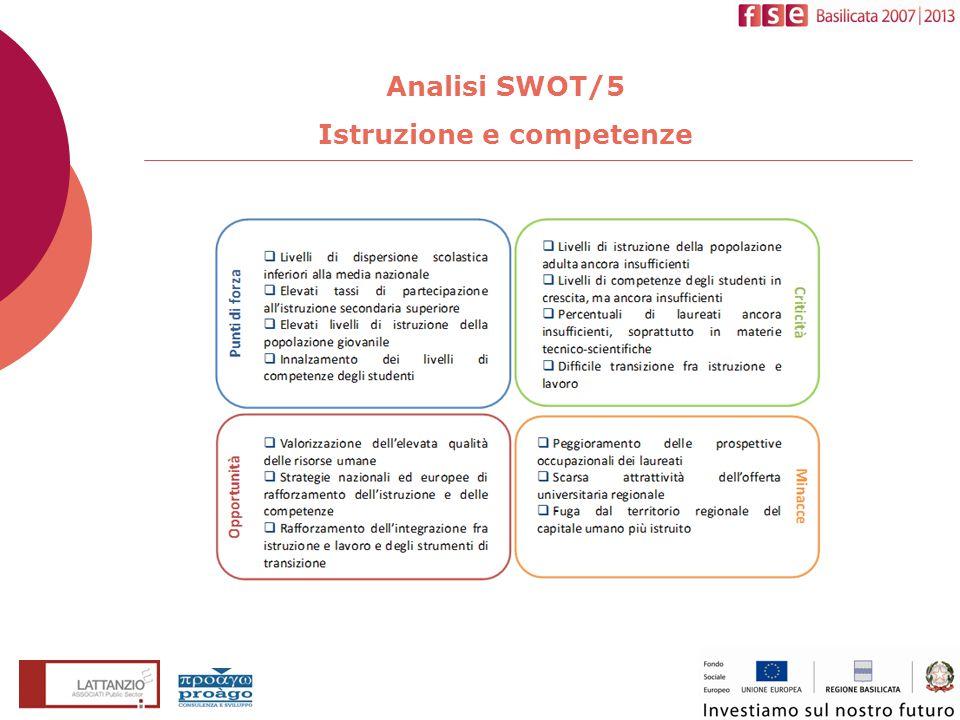 Analisi SWOT/5 Istruzione e competenze