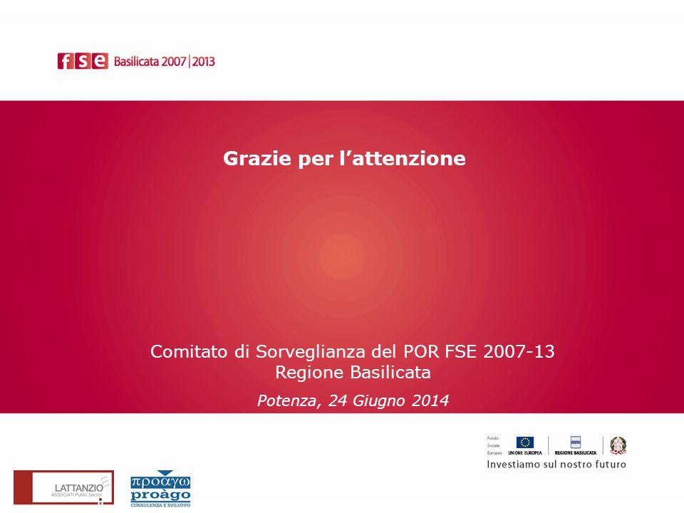 Comitato di Sorveglianza del POR FSE 2007-13 Regione Basilicata Potenza, 24 Giugno 2014 Grazie per l'attenzione