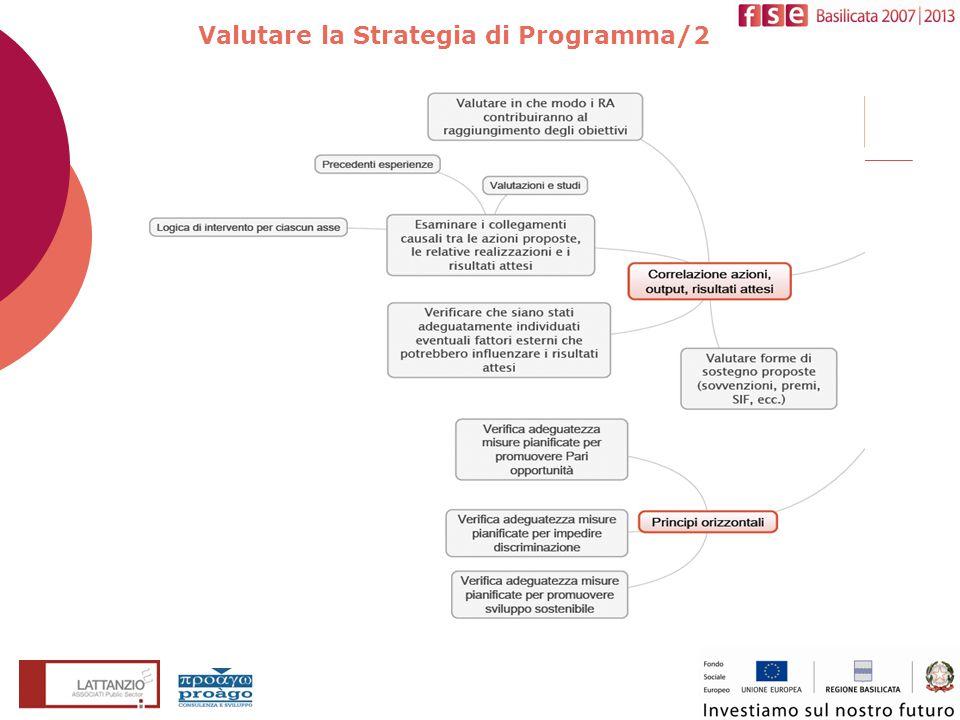 Valutare la Strategia di Programma/2
