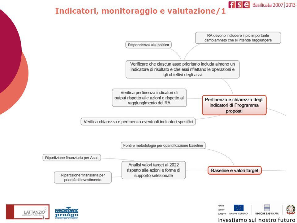 Indicatori, monitoraggio e valutazione/1