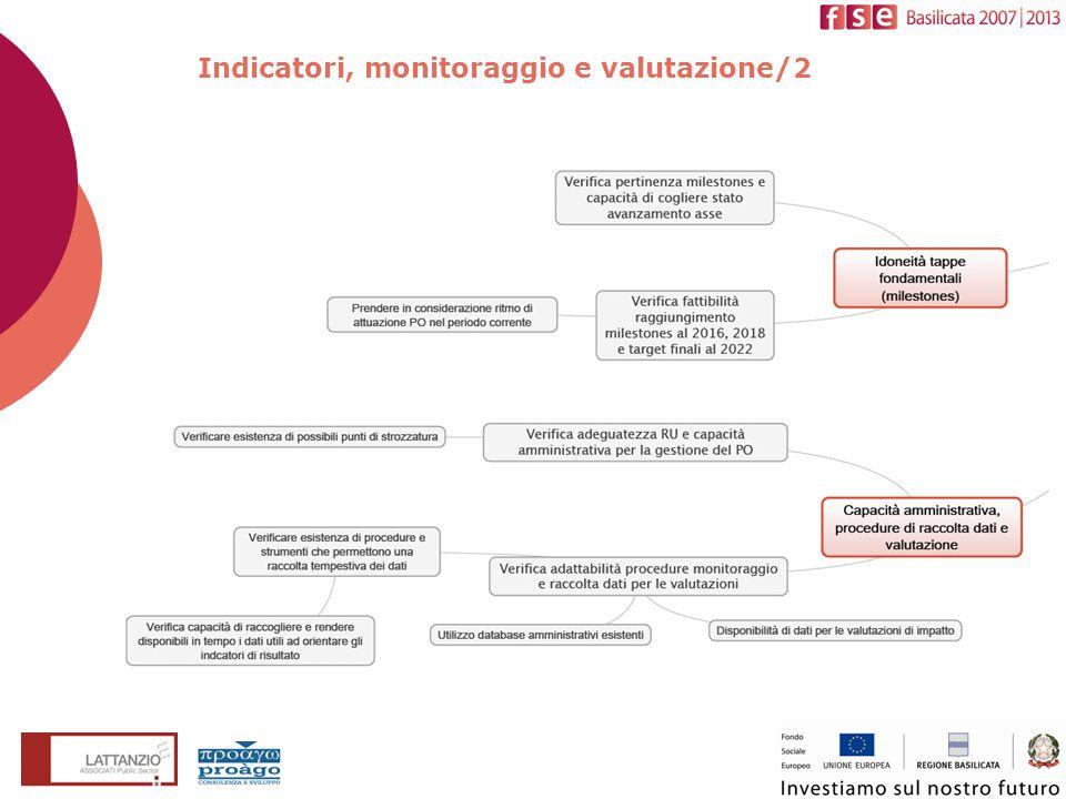 Indicatori, monitoraggio e valutazione/2