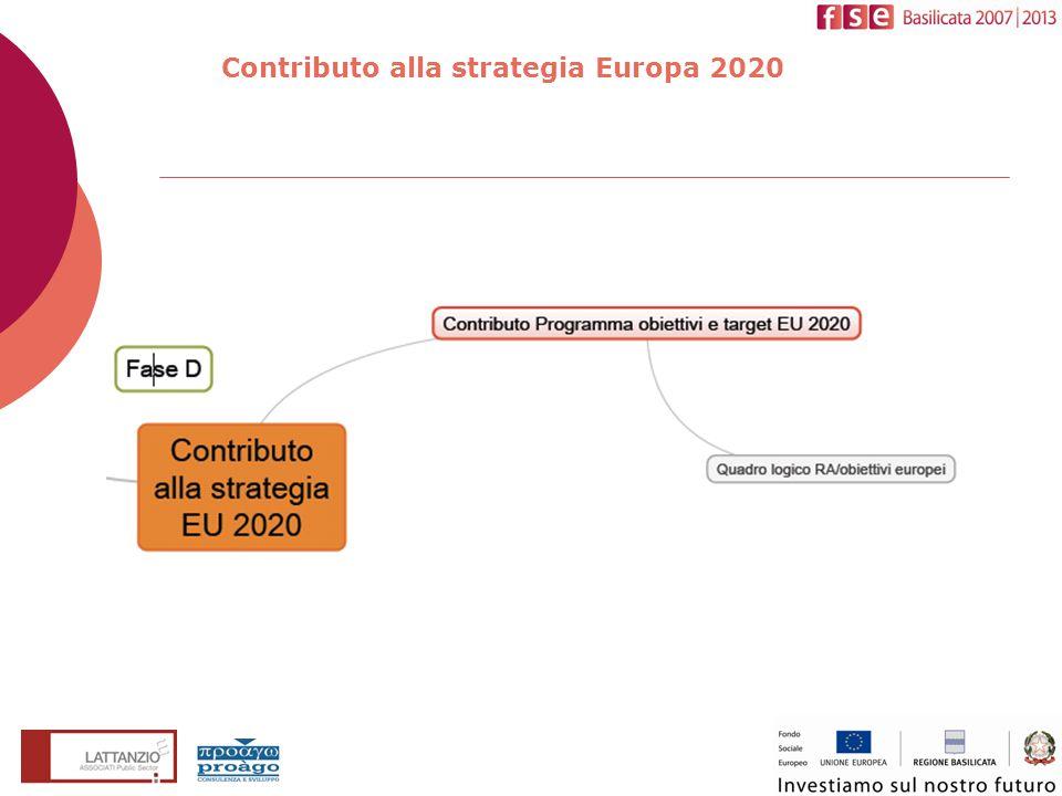 Contributo alla strategia Europa 2020