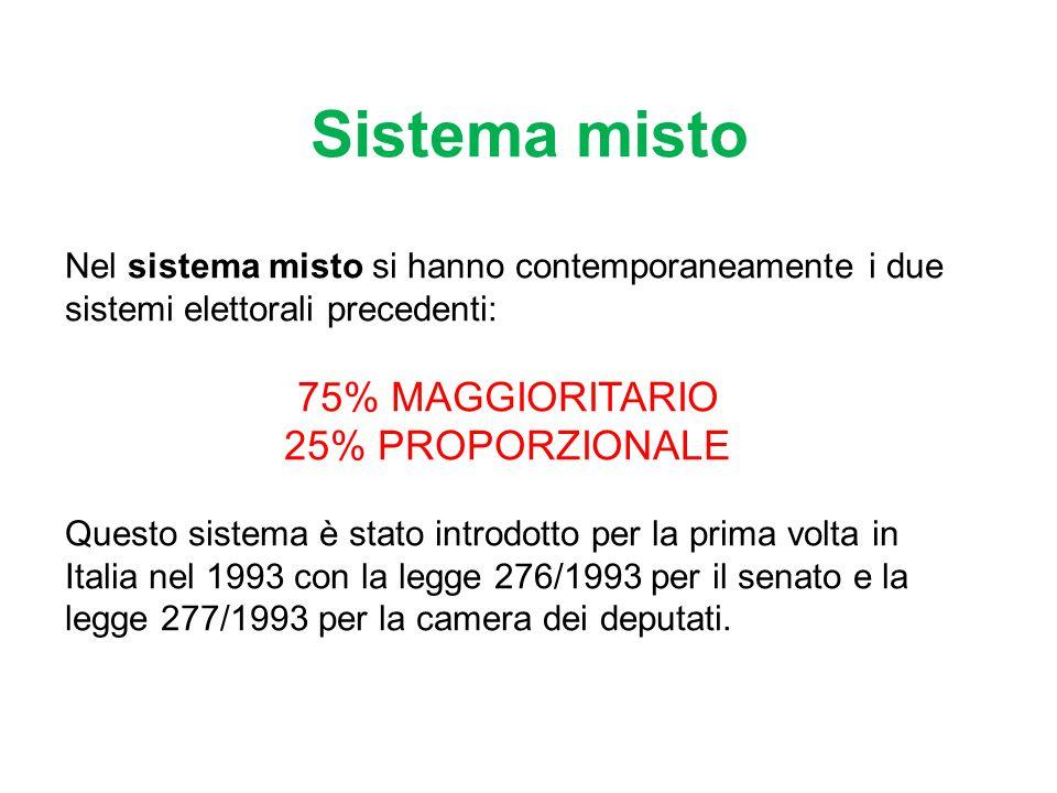 Sistema misto Nel sistema misto si hanno contemporaneamente i due sistemi elettorali precedenti: 75% MAGGIORITARIO 25% PROPORZIONALE Questo sistema è stato introdotto per la prima volta in Italia nel 1993 con la legge 276/1993 per il senato e la legge 277/1993 per la camera dei deputati.
