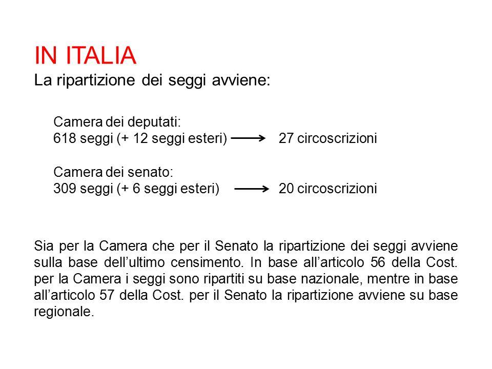 IN ITALIA La ripartizione dei seggi avviene: Camera dei deputati: 618 seggi (+ 12 seggi esteri) 27 circoscrizioni Camera dei senato: 309 seggi (+ 6 seggi esteri) 20 circoscrizioni Sia per la Camera che per il Senato la ripartizione dei seggi avviene sulla base dell'ultimo censimento.
