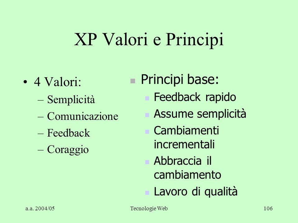 a.a. 2004/05Tecnologie Web106 XP Valori e Principi 4 Valori: –Semplicità –Comunicazione –Feedback –Coraggio Principi base: Feedback rapido Assume semp
