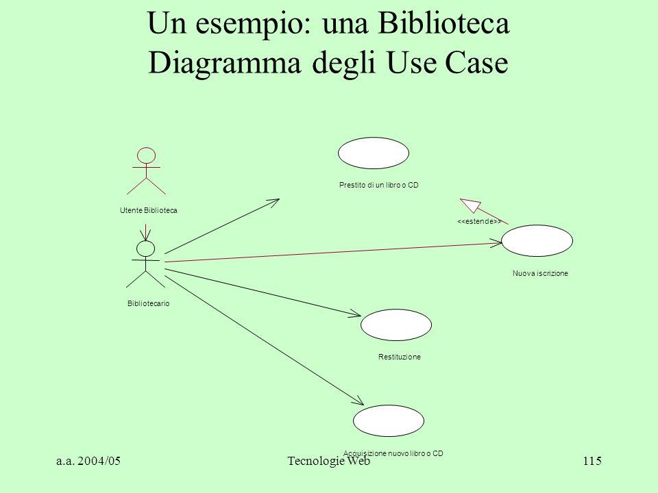 a.a. 2004/05Tecnologie Web115 Un esempio: una Biblioteca Diagramma degli Use Case Acquisizione nuovo libro o CD Restituzione Prestito di un libro o CD