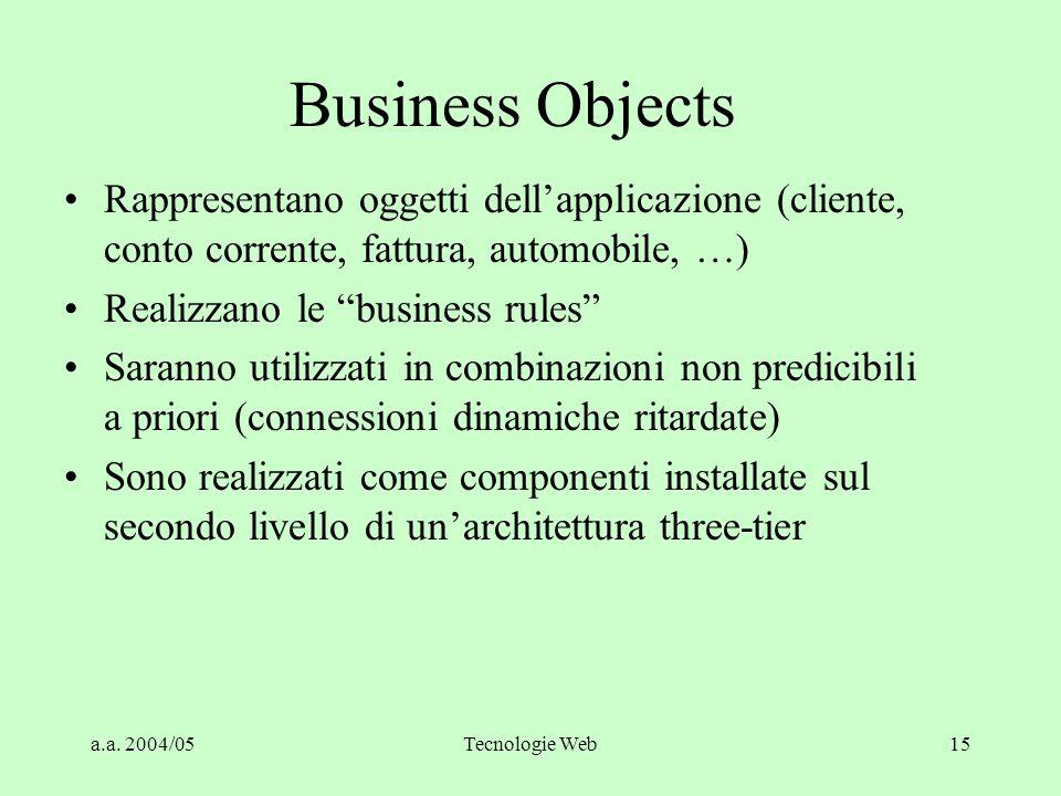 a.a. 2004/05Tecnologie Web15 Business Objects Rappresentano oggetti dell'applicazione (cliente, conto corrente, fattura, automobile, …) Realizzano le
