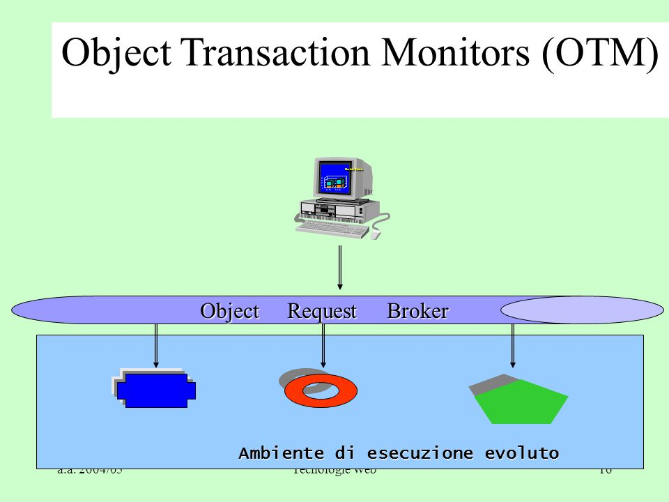 a.a. 2004/05Tecnologie Web16 Object Transaction Monitors (OTM) Market Share Ambiente di esecuzione evoluto
