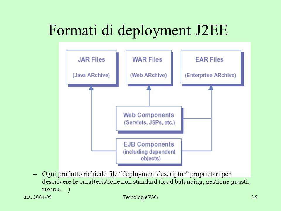 """a.a. 2004/05Tecnologie Web35 Formati di deployment J2EE –Ogni prodotto richiede file """"deployment descriptor"""" proprietari per descrivere le caratterist"""