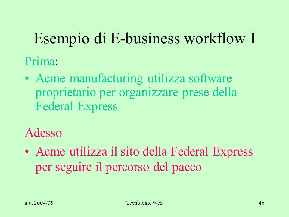 a.a. 2004/05Tecnologie Web46 Esempio di E-business workflow I Prima: Acme manufacturing utilizza software proprietario per organizzare prese della Fed