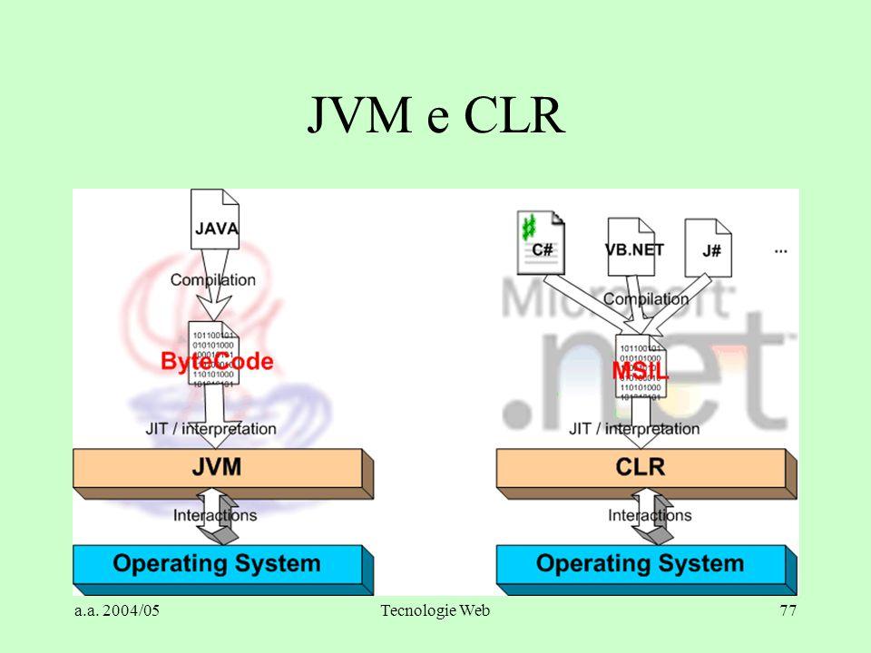 a.a. 2004/05Tecnologie Web77 JVM e CLR
