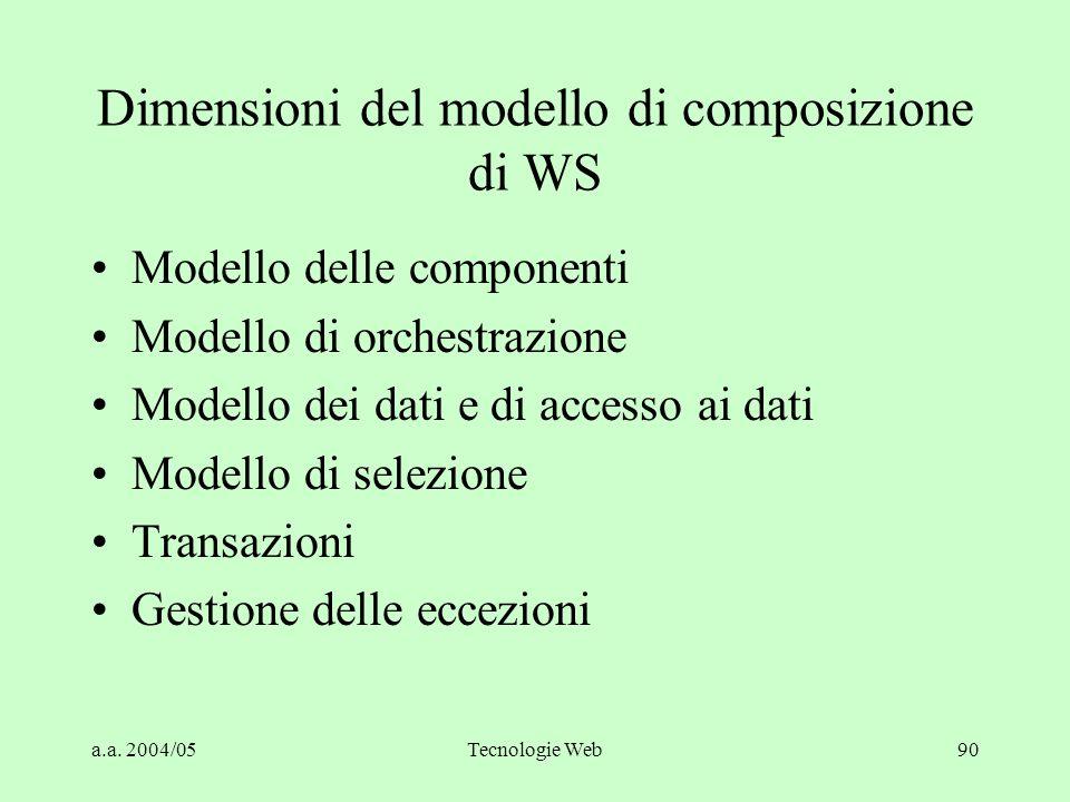 a.a. 2004/05Tecnologie Web90 Dimensioni del modello di composizione di WS Modello delle componenti Modello di orchestrazione Modello dei dati e di acc
