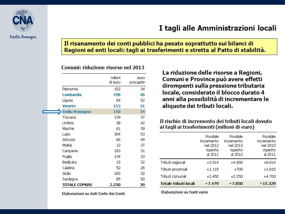 I tagli alle Amministrazioni locali Il risanamento dei conti pubblici ha pesato soprattutto sui bilanci di Regioni ed enti locali: tagli ai trasferime
