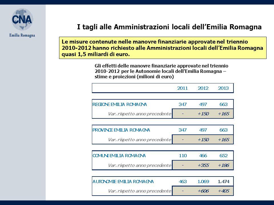 I tagli alle Amministrazioni locali dell'Emilia Romagna Le misure contenute nelle manovre finanziarie approvate nel triennio 2010-2012 hanno richiesto